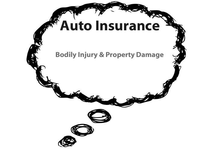 Bodily Injury & Property Damage Liability